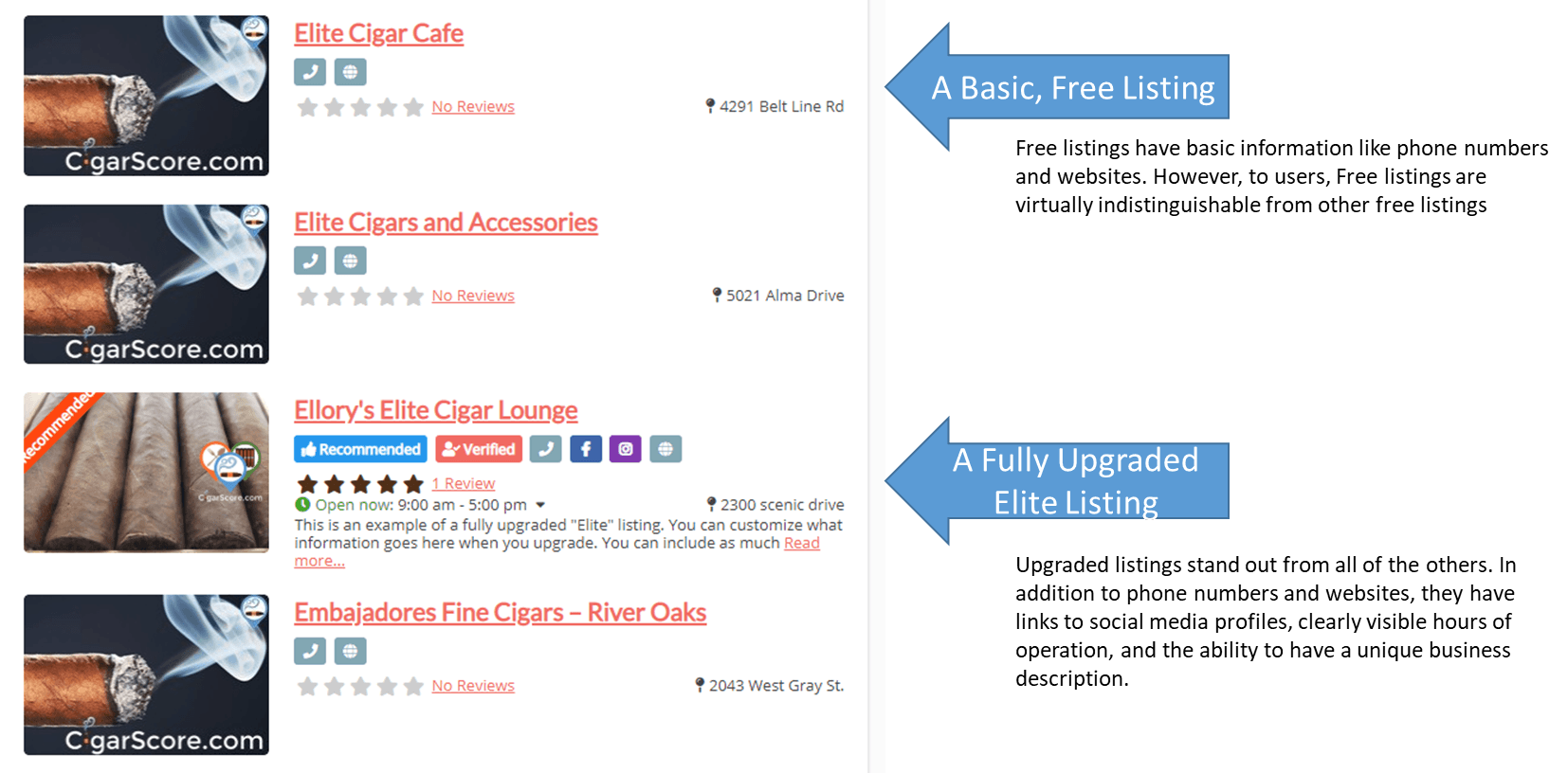 free vs upgraded listing layouts